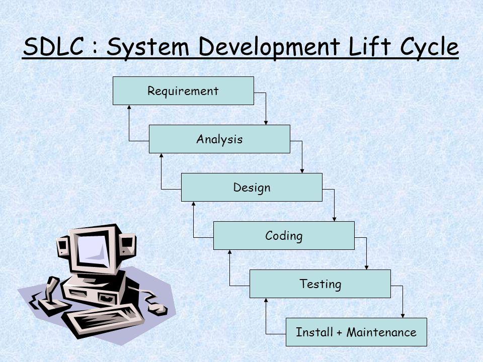 Requirement : การศึกษาหาความ เหมาะสม เพื่อเป็นการพิจารณาว่า ระบบงาน คอมพิวเตอร์ที่ต้องการพัฒนานั้น สมควรที่จะพัฒนาขึ้นหรือไม่ เริ่ม ด้วยการศึกษาว่างานที่ต้องการใช้ งานคอมพิวเตอร์นั้น มีความ เป็นไปได้ทางเทคโนโลยีแล้วหรือ ยัง ถ้านำระบบมาติดตั้งแล้วจะมี คนใช้หรือไม่ และระบบที่จะใช้งาน นั้นมีความคุ้มค่าทางเศรษฐกิจ หรือไม่