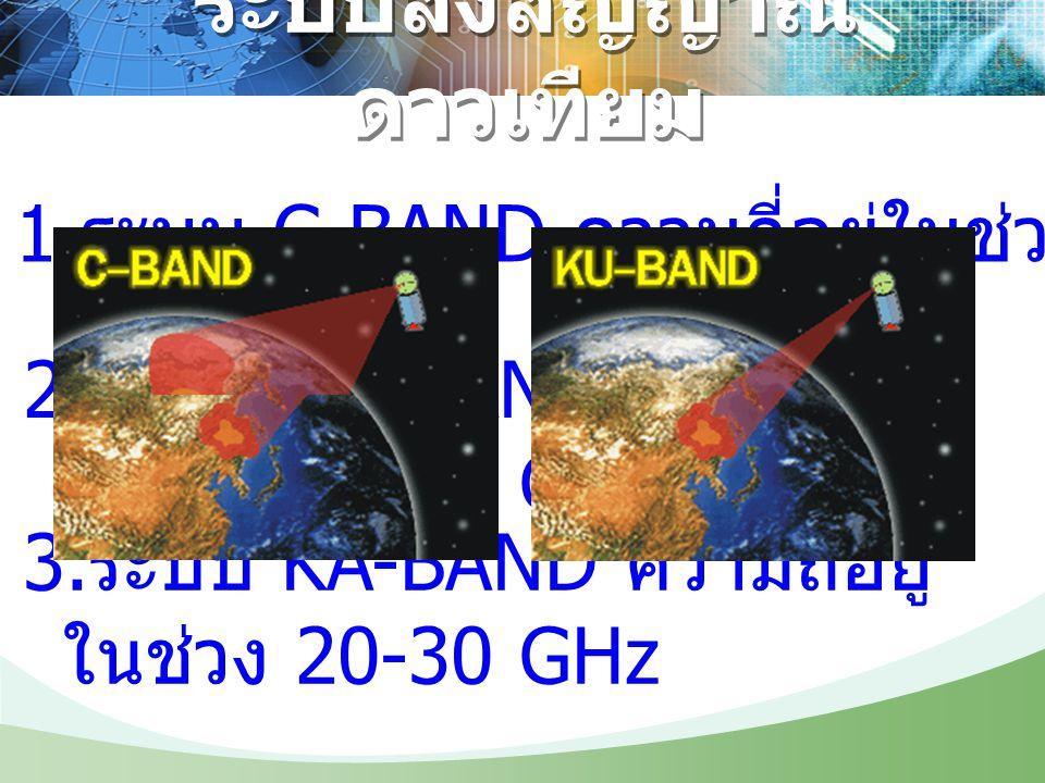 ระบบส่งสัญญาณ ดาวเทียม 1. ระบบ C-BAND ความถี่อยู่ในช่วง 4–8 GHz 2. ระบบ KU-BAND ความถี่อยู่ ในช่วง 12-18 GHz 3. ระบบ KA-BAND ความถี่อยู่ ในช่วง 20-30