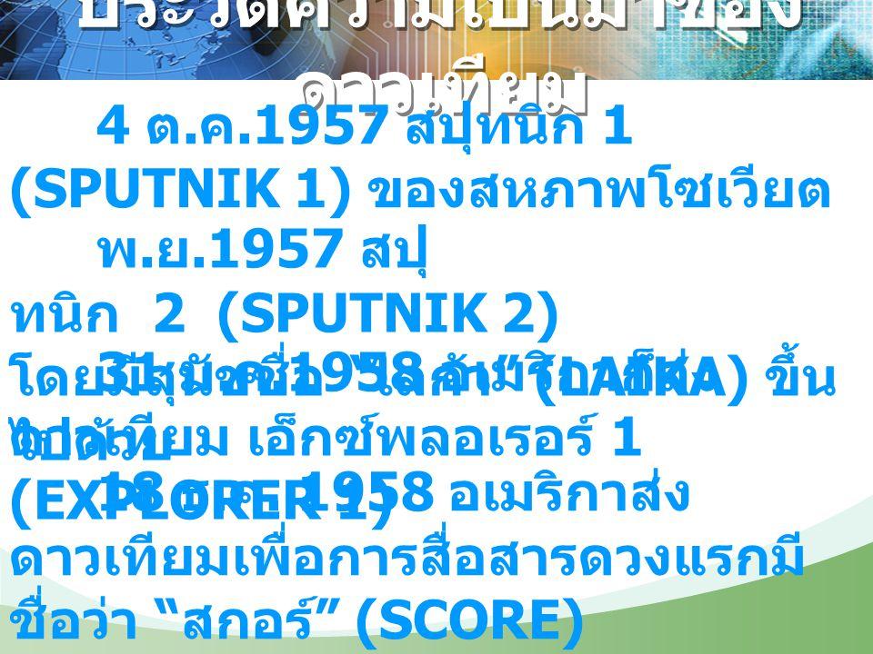"""ประวัติความเป็นมาของ ดาวเทียม 4 ต. ค.1957 สปุทนิก 1 (SPUTNIK 1) ของสหภาพโซเวียต พ. ย.1957 สปุ ทนิก 2 (SPUTNIK 2) โดยมีสุนัขชื่อ """" ไลก้า """" (LAIKA) ขึ้น"""