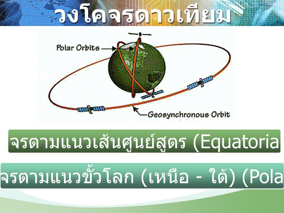 วงโคจรดาวเทียม 1 วงโคจรตามแนวเส้นศูนย์สูตร (Equatorial Orbit) 2 วงโคจรตามแนวขั้วโลก ( เหนือ - ใต้ ) (Polar Orbit)