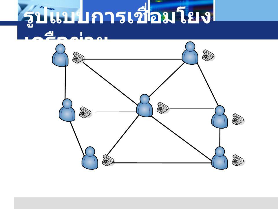 L o g o Company Logo www.themegallery.com รูปแบบการเชื่อมโยง เครือข่าย