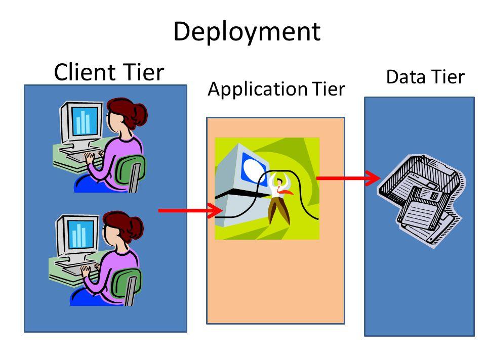 Deployment Client Tier Application Tier Data Tier