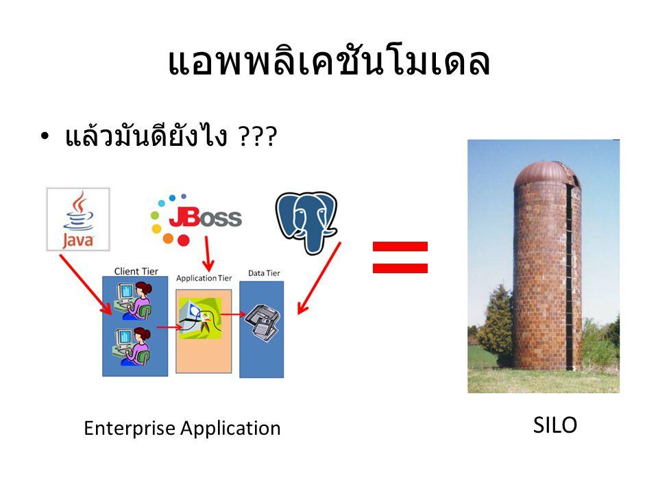 แอพพลิเคชันโมเดล แล้วมันดียังไง ??? Enterprise Application SILO