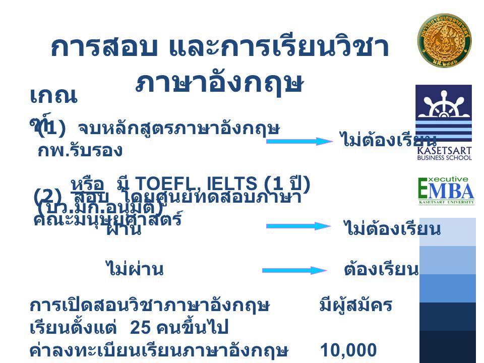 ผ่าน ไม่ผ่าน (1) จบหลักสูตรภาษาอังกฤษ กพ.รับรอง หรือ มี TOEFL, IELTS (1 ปี ) ( บว.