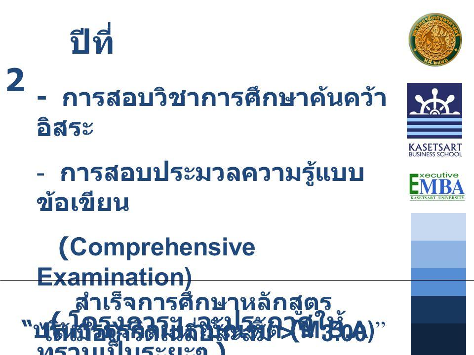 ปีที่ 2 - การสอบวิชาการศึกษาค้นคว้า อิสระ - การสอบประมวลความรู้แบบ ข้อเขียน (Comprehensive Examination) ( โครงการฯ จะประกาศให้ ทราบเป็นระยะๆ ) สำเร็จการศึกษาหลักสูตร บริหารธุรกิจมหาบัณฑิต (M.B.A) ได้เมื่อเกรดเฉลี่ยสะสม > = 3.00