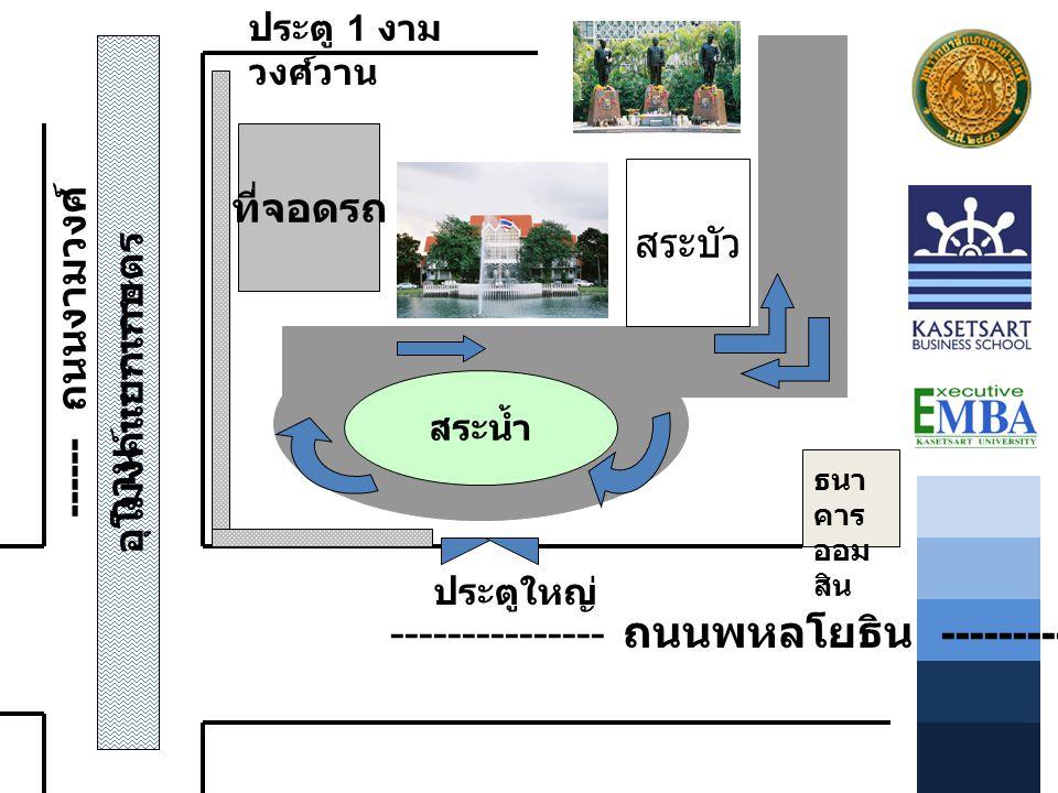 สระน้ำ ที่จอดรถ อุโมงค์แยกเกษตร ประตูใหญ่ --------------- ถนนพหลโยธิน --------------- ธนา คาร ออม สิน สระบัว ------ ถนนงามวงศ์ วาน ----------- ประตู 1 งาม วงศ์วาน