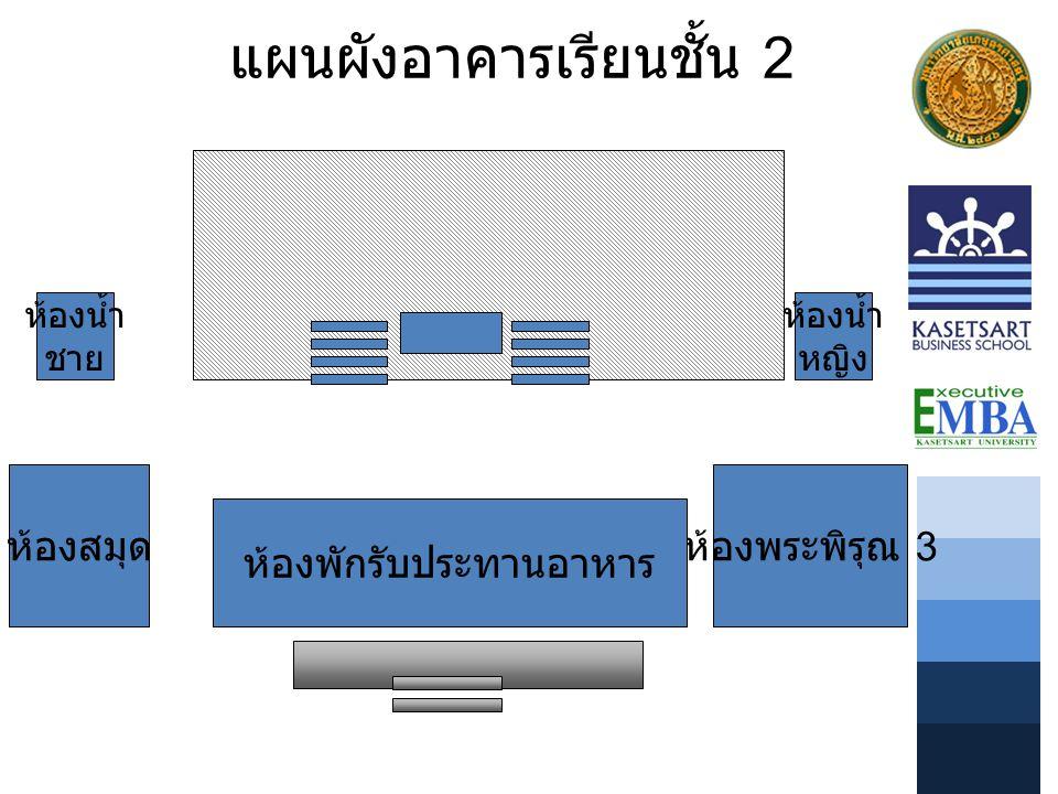 แผนผังอาคารเรียนชั้น 3 ห้องประชุมชั้น 3 สำนักงาน ฝ่ายบริหาร สำนักงาน ฝ่ายการเงินและบัญชี