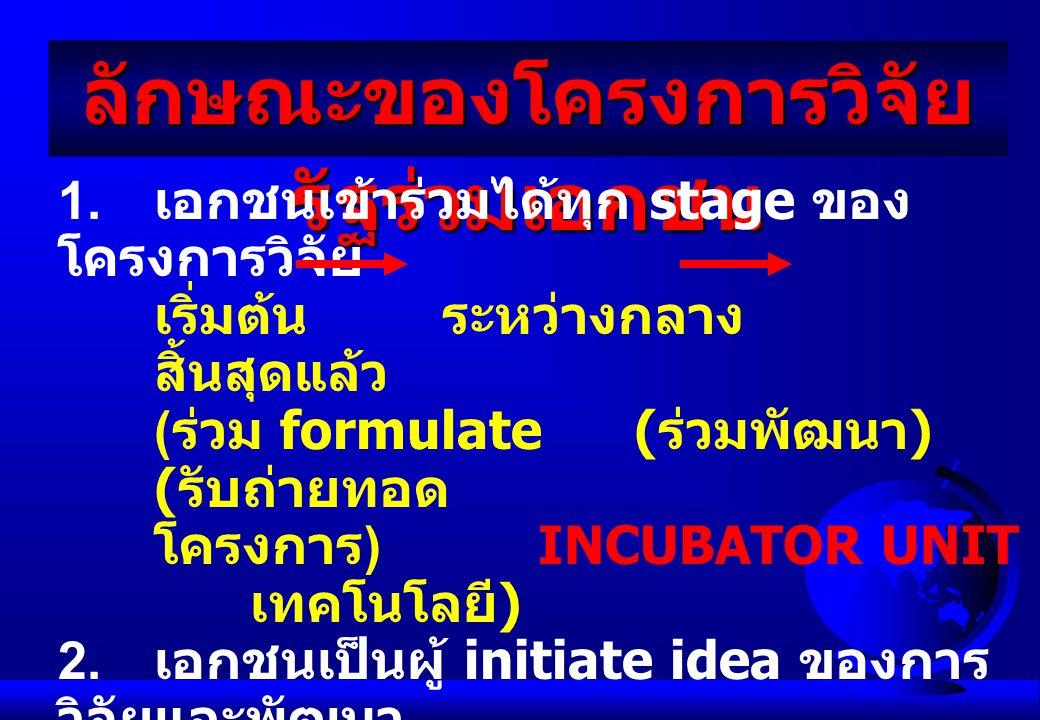 ลักษณะของโครงการวิจัย รัฐร่วมเอกชน 1. เอกชนเข้าร่วมได้ทุก stage ของ โครงการวิจัย เริ่มต้นระหว่างกลาง สิ้นสุดแล้ว ( ร่วม formulate ( ร่วมพัฒนา ) ( รับถ