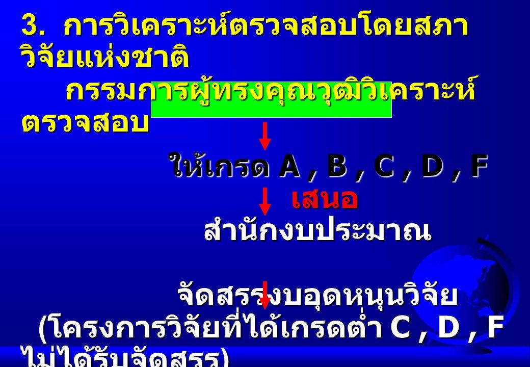 3. การวิเคราะห์ตรวจสอบโดยสภา วิจัยแห่งชาติ กรรมการผู้ทรงคุณวุฒิวิเคราะห์ ตรวจสอบ กรรมการผู้ทรงคุณวุฒิวิเคราะห์ ตรวจสอบ ให้เกรด A, B, C, D, F ให้เกรด A