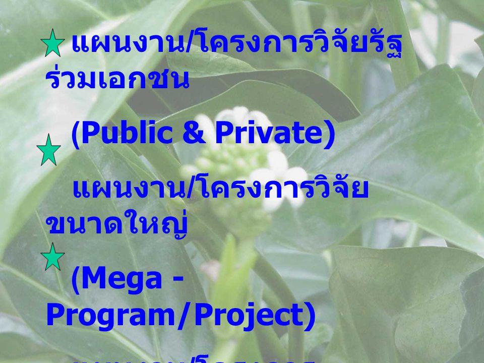 แผนงาน / โครงการวิจัยรัฐ ร่วมเอกชน (Public & Private) แผนงาน / โครงการวิจัย ขนาดใหญ่ (Mega - Program/Project) แผนงาน / โครงการ เสริมสร้างสถาบัน เด่นเฉพาะทาง (Center of Excellence)