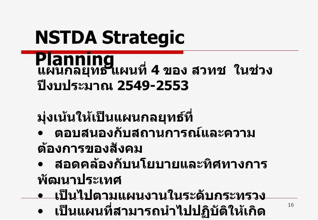 16 NSTDA Strategic Planning แผนกลยุทธ์ แผนที่ 4 ของ สวทช ในช่วง ปีงบประมาณ 2549-2553 มุ่งเน้นให้เป็นแผนกลยุทธ์ที่ ตอบสนองกับสถานการณ์และความ ต้องการของสังคม สอดคล้องกับนโยบายและทิศทางการ พัฒนาประเทศ เป็นไปตามแผนงานในระดับกระทรวง เป็นแผนที่สามารถนำไปปฏิบัติให้เกิด ประสิทธิผลได้จริง