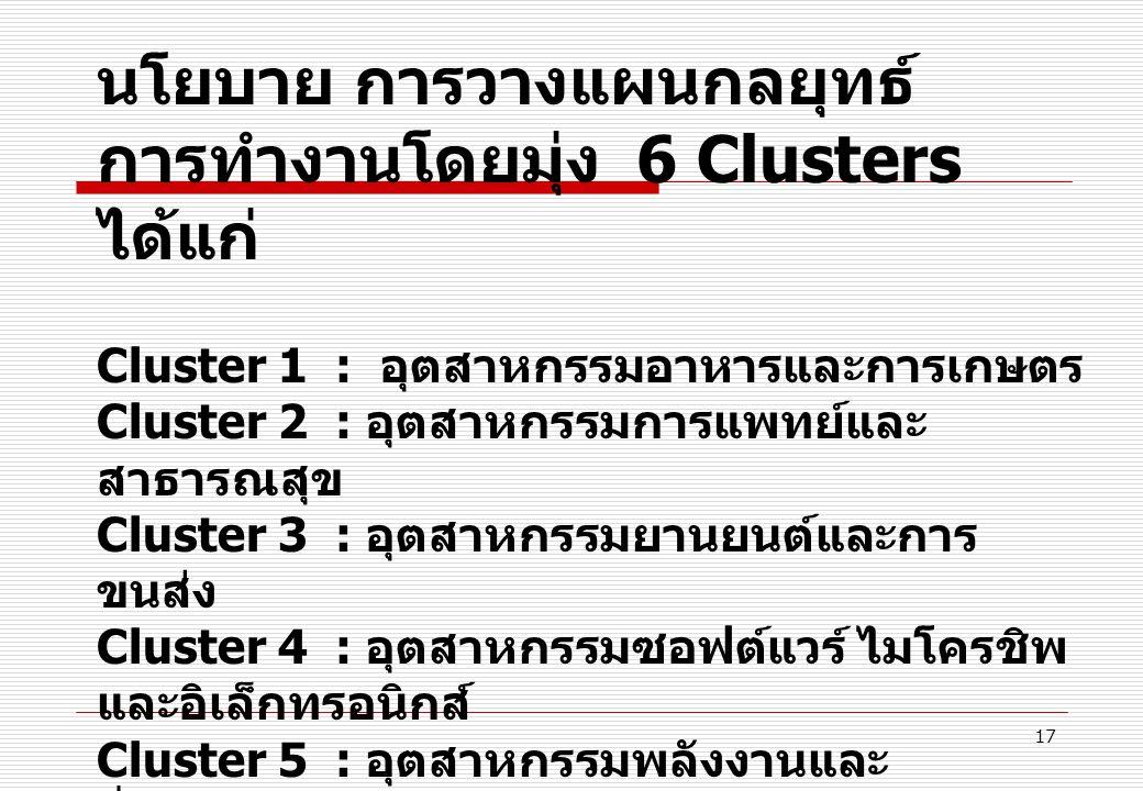17 นโยบาย การวางแผนกลยุทธ์ การทำงานโดยมุ่ง 6 Clusters ได้แก่ Cluster 1 : อุตสาหกรรมอาหารและการเกษตร Cluster 2 : อุตสาหกรรมการแพทย์และ สาธารณสุข Cluster 3 : อุตสาหกรรมยานยนต์และการ ขนส่ง Cluster 4 : อุตสาหกรรมซอฟต์แวร์ ไมโครชิพ และอิเล็กทรอนิกส์ Cluster 5 : อุตสาหกรรมพลังงานและ สิ่งแวดล้อม Cluster 6 : อุตสาหกรรมสิ่งทอและเคมีภัณฑ์