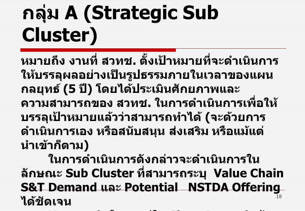 18 กลุ่ม A (Strategic Sub Cluster) หมายถึง งานที่ สวทช. ตั้งเป้าหมายที่จะดำเนินการ ให้บรรลุผลอย่างเป็นรูปธรรมภายในเวลาของแผน กลยุทธ์ (5 ปี ) โดยได้ประ