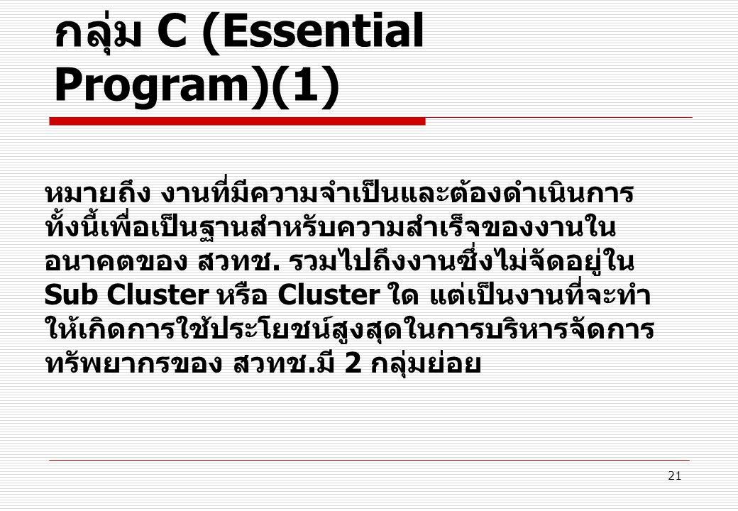 21 กลุ่ม C (Essential Program)(1) หมายถึง งานที่มีความจำเป็นและต้องดำเนินการ ทั้งนี้เพื่อเป็นฐานสำหรับความสำเร็จของงานใน อนาคตของ สวทช. รวมไปถึงงานซึ่