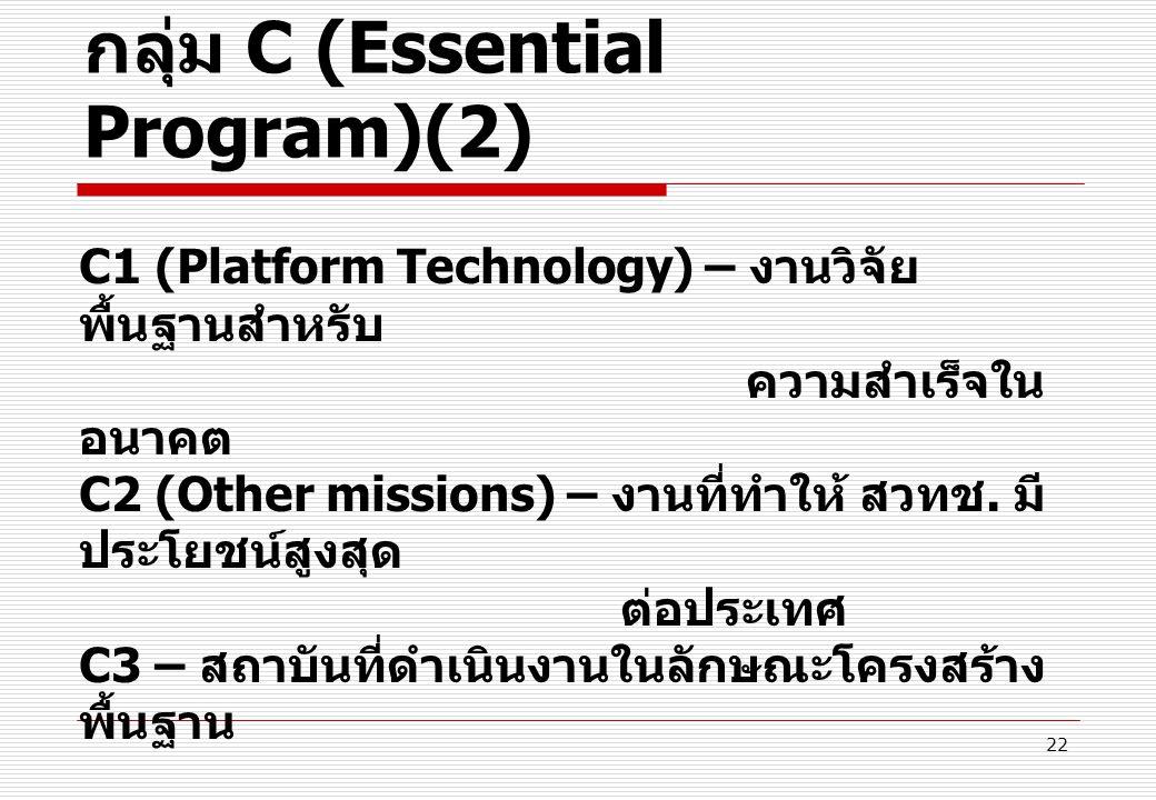 22 กลุ่ม C (Essential Program)(2) C1 (Platform Technology) – งานวิจัย พื้นฐานสำหรับ ความสำเร็จใน อนาคต C2 (Other missions) – งานที่ทำให้ สวทช. มี ประโ