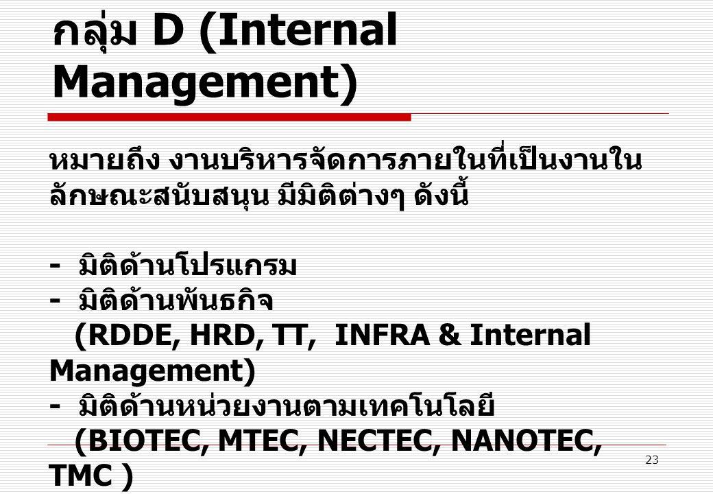 23 กลุ่ม D (Internal Management) หมายถึง งานบริหารจัดการภายในที่เป็นงานใน ลักษณะสนับสนุน มีมิติต่างๆ ดังนี้ - มิติด้านโปรแกรม - มิติด้านพันธกิจ (RDDE, HRD, TT, INFRA & Internal Management) - มิติด้านหน่วยงานตามเทคโนโลยี (BIOTEC, MTEC, NECTEC, NANOTEC, TMC )