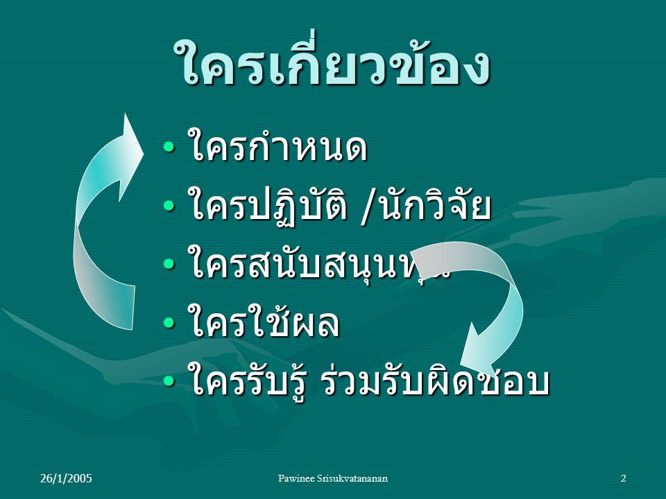 26/1/2005Pawinee Srisukvatananan3 ใครกำหนด / เป้าหมายที่ ต้องการ ผู้บริหารระดับสูง - ผู้ตัดสินใจ ผู้บริหารระดับสูง - ผู้ตัดสินใจ  กำหนดนโยบาย วางแผนยุทธศาสตร์เชิง รุก / พัฒนา ผู้บริหารระดับกลาง ผู้บริหารระดับกลาง  วางแผนยุทธศาสตร์เชิงรุก / พัฒนา อาจารย์ / นักวิชาการ อาจารย์ / นักวิชาการ  พัฒนาองค์ความรู้สู่ความเป็นเลิศทาง วิชาการ ผลิตงานคุณภาพ ผู้ปฏิบัติ ผู้ปฏิบัติ  ผลิตงานคุณภาพ
