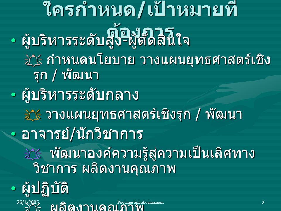 26/1/2005Pawinee Srisukvatananan3 ใครกำหนด / เป้าหมายที่ ต้องการ ผู้บริหารระดับสูง - ผู้ตัดสินใจ ผู้บริหารระดับสูง - ผู้ตัดสินใจ  กำหนดนโยบาย วางแผนย