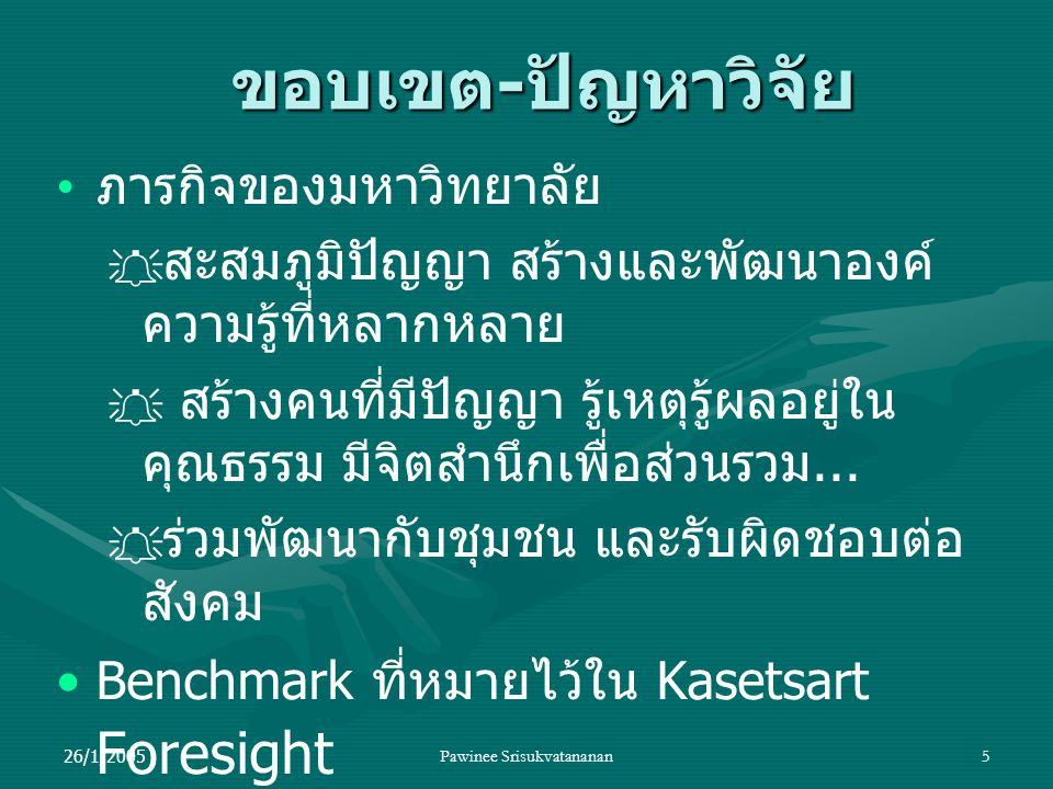 26/1/2005Pawinee Srisukvatananan5 ขอบเขต - ปัญหาวิจัย ภารกิจของมหาวิทยาลัย   สะสมภูมิปัญญา สร้างและพัฒนาองค์ ความรู้ที่หลากหลาย   สร้างคนที่มีปัญญา รู้เหตุรู้ผลอยู่ใน คุณธรรม มีจิตสำนึกเพื่อส่วนรวม...