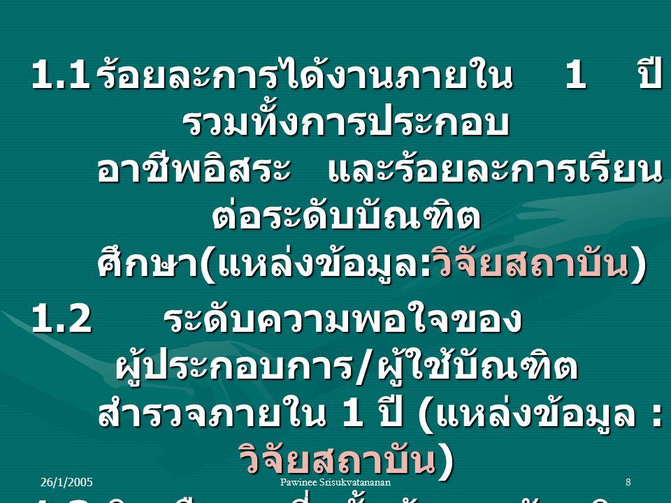 26/1/2005Pawinee Srisukvatananan8 1.1 ร้อยละการได้งานภายใน 1 ปี รวมทั้งการประกอบ อาชีพอิสระ และร้อยละการเรียน ต่อระดับบัณฑิต ศึกษา ( แหล่งข้อมูล : วิจ
