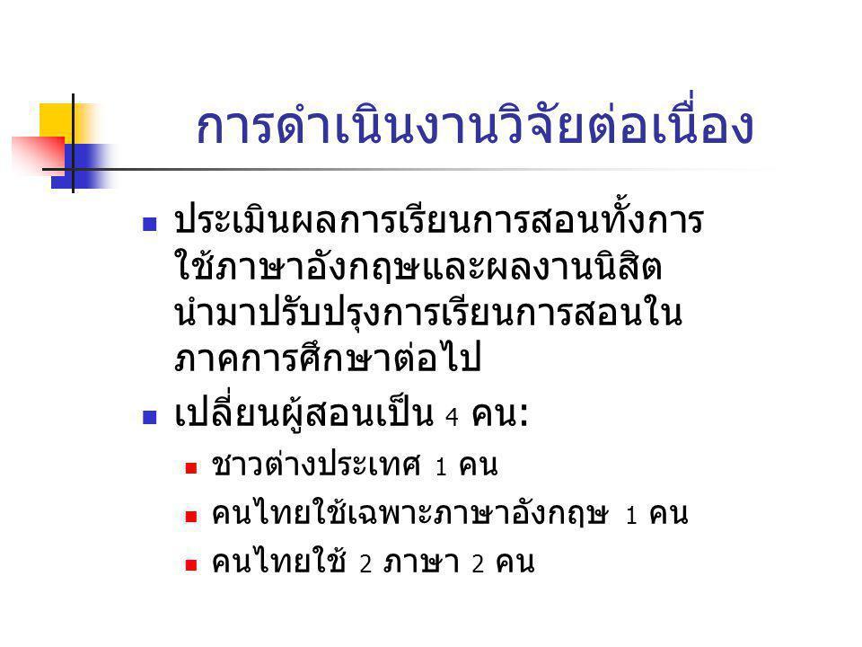 การดำเนินงานวิจัยต่อเนื่อง ประเมินผลการเรียนการสอนทั้งการ ใช้ภาษาอังกฤษและผลงานนิสิต นำมาปรับปรุงการเรียนการสอนใน ภาคการศึกษาต่อไป เปลี่ยนผู้สอนเป็น 4 คน : ชาวต่างประเทศ 1 คน คนไทยใช้เฉพาะภาษาอังกฤษ 1 คน คนไทยใช้ 2 ภาษา 2 คน