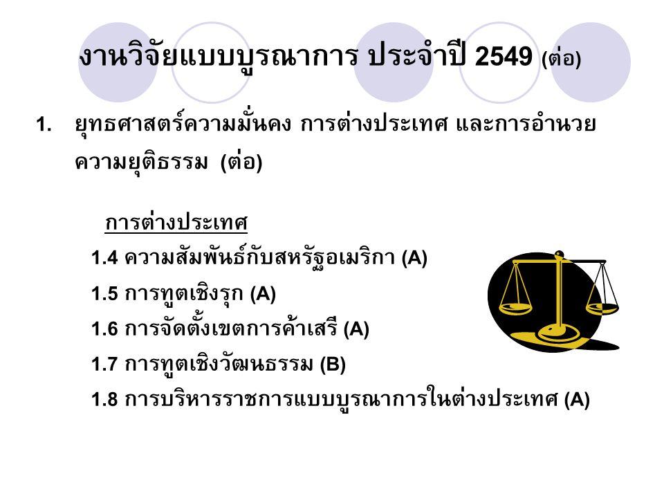งานวิจัยแบบบูรณาการ ประจำปี 2549 (ต่อ) 1. ยุทธศาสตร์ความมั่นคง การต่างประเทศ และการอำนวย ความยุติธรรม (ต่อ) การต่างประเทศ 1.4 ความสัมพันธ์กับสหรัฐอเมร