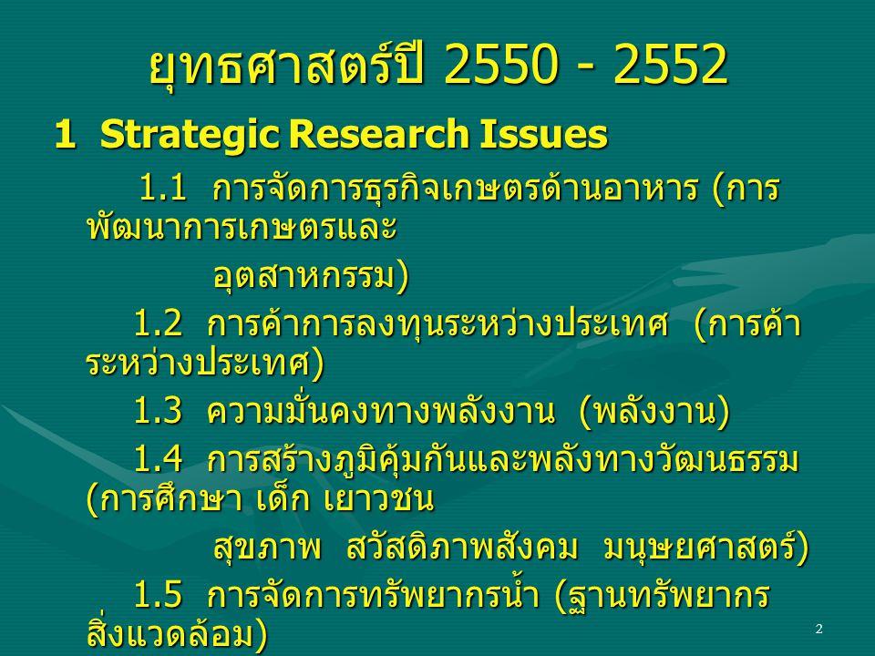 3 ยุทธศาสตร์ปี 2550 - 2552 2 การวิจัยตามความต้องการของพื้นที่ (area- based collaborative research) งานวิจัยตามความต้องการระดับจังหวัด 2.1 ภาคใต้ตอนล่าง 2.1 ภาคใต้ตอนล่าง 2.2 ภาคใต้ตอนกลาง 2.2 ภาคใต้ตอนกลาง 2.3 ภาคกลาง ( รวมสุราษฎร์ฯ ) 2.3 ภาคกลาง ( รวมสุราษฎร์ฯ ) 2.4 ภาคตะวันออก 2.4 ภาคตะวันออก 2.5 ภาคตะวันออกเฉียงเหนือตอนล่าง 2.5 ภาคตะวันออกเฉียงเหนือตอนล่าง 2.6 ภาคเหนือตอนบน 2.6 ภาคเหนือตอนบน 2.7 ภาคเหนือตอนล่าง 2.7 ภาคเหนือตอนล่าง 2.8 กลไกกลางเพื่อสนับสนุนการดำเนินงาน 2.8 กลไกกลางเพื่อสนับสนุนการดำเนินงานงานวิจัยตามความต้องการระดับท้องถิ่น