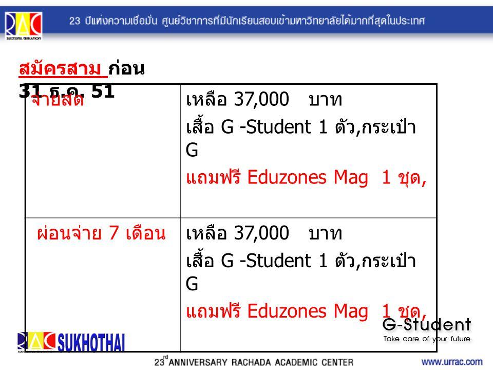 สมัครสาม ก่อน 31 ธ. ค. 51 จ่ายสดเหลือ 37,000 บาท เสื้อ G -Student 1 ตัว, กระเป๋า G แถมฟรี Eduzones Mag 1 ชุด, ผ่อนจ่าย 7 เดือนเหลือ 37,000 บาท เสื้อ G