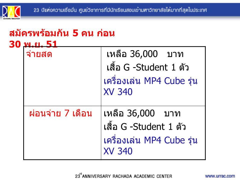 สมัครพร้อมกัน 5 คน ก่อน 30 พ. ย. 51 จ่ายสด เหลือ 36,000 บาท เสื้อ G -Student 1 ตัว เครื่องเล่น MP4 Cube รุ่น XV 340 ผ่อนจ่าย 7 เดือนเหลือ 36,000 บาท เ