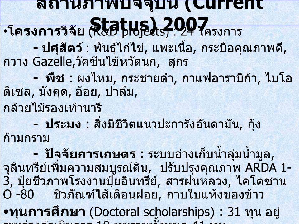สถานภาพปัจจุบัน (Current Status) 2007 โครงการวิจัย (R&D projects) : 24 โครงการ - ปศุสัตว์ : พันธุ์ไก่ไข่, แพะเนื้อ, กระบือคุณภาพดี, กวาง Gazelle, วัคซ