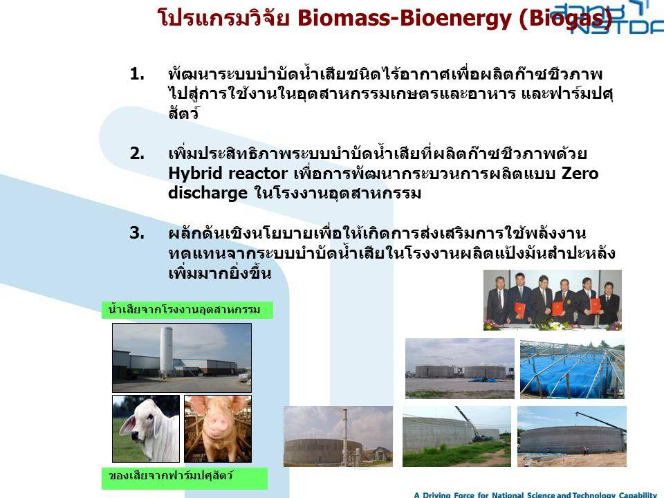 1.พัฒนาระบบบำบัดน้ำเสียชนิดไร้อากาศเพื่อผลิตก๊าซชีวภาพ ไปสู่การใช้งานในอุตสาหกรรมเกษตรและอาหาร และฟาร์มปศุ สัตว์ 2.เพิ่มประสิทธิภาพระบบบำบัดน้ำเสียที่