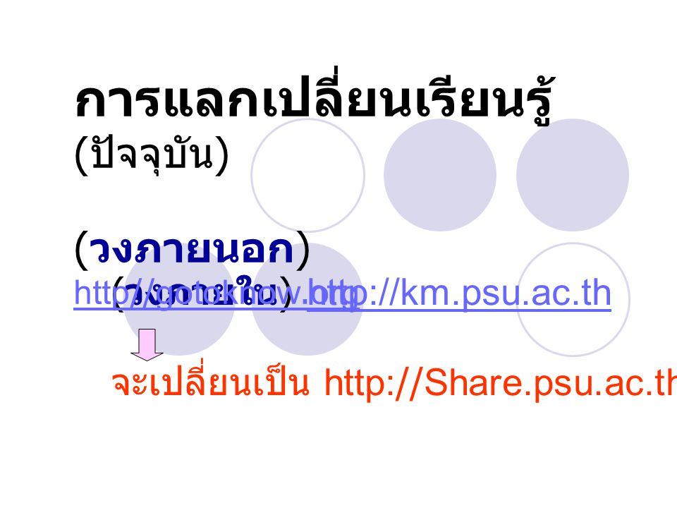 ( วงภายใน ) http://km.psu.ac.thhttp://km.psu.ac.th จะเปลี่ยนเป็น http://Share.psu.ac.th การแลกเปลี่ยนเรียนรู้ ( ปัจจุบัน ) ( วงภายนอก ) http//gotoknow