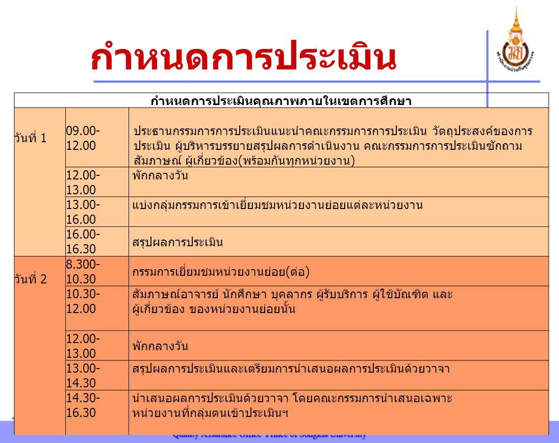 4 กำหนดการประเมิน กำหนดการประเมินคุณภาพภายในเขตการศึกษา วันที่ 1 09.00- 12.00 ประธานกรรมการการประเมินแนะนำคณะกรรมการการประเมิน วัตถุประสงค์ของการ ประเมิน ผู้บริหารบรรยายสรุปผลการดำเนินงาน คณะกรรมการการประเมินซักถาม สัมภาษณ์ ผู้เกี่ยวข้อง ( พร้อมกันทุกหน่วยงาน ) 12.00- 13.00 พักกลางวัน 13.00- 16.00 แบ่งกลุ่มกรรมการเข้าเยี่ยมชมหน่วยงานย่อยแต่ละหน่วยงาน 16.00- 16.30 สรุปผลการประเมิน วันที่ 2 8.300- 10.30 กรรมการเยี่ยมชมหน่วยงานย่อย ( ต่อ ) 10.30- 12.00 สัมภาษณ์อาจารย์ นักศึกษา บุคลากร ผู้รับบริการ ผู้ใช้บัณฑิต และ ผู้เกี่ยวข้อง ของหน่วยงานย่อยนั้น 12.00- 13.00 พักกลางวัน 13.00- 14.30 สรุปผลการประเมินและเตรียมการนำเสนอผลการประเมินด้วยวาจา 14.30- 16.30 นำเสนอผลการประเมินด้วยวาจา โดยคณะกรรมการนำเสนอเฉพาะ หน่วยงานที่กลุ่มตนเข้าประเมินฯ