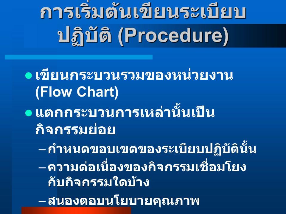 การเริ่มต้นเขียนระเบียบ ปฏิบัติ (Procedure) ทำรายการ Procedure ที่จะจัดทำพร้อม ระบุผู้รับผิดชอบ ตรวจสอบเอกสารเหล่านั้นกับ ข้อกำหนด ระบบมาตรฐาน เพิ่มเติมรายละเอียดเอกสาร / Procedure ที่ต้องทำให้ครบตามข้อกำหนด ( อาจมี ประเด็นเรื่องความเสี่ยงร่วมด้วย ) กำหนดรูปแบบ Procedure รายละเอียด ที่ต้องมี เงื่อนไขในการสร้างเอกสาร กำหนดวิธีควบคุมเอกสาร