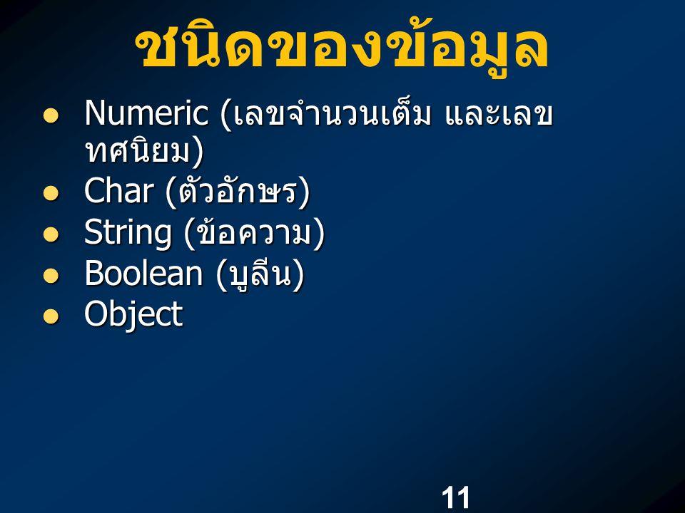 11 ชนิดของข้อมูล Numeric ( เลขจำนวนเต็ม และเลข ทศนิยม ) Numeric ( เลขจำนวนเต็ม และเลข ทศนิยม ) Char ( ตัวอักษร ) Char ( ตัวอักษร ) String ( ข้อความ )