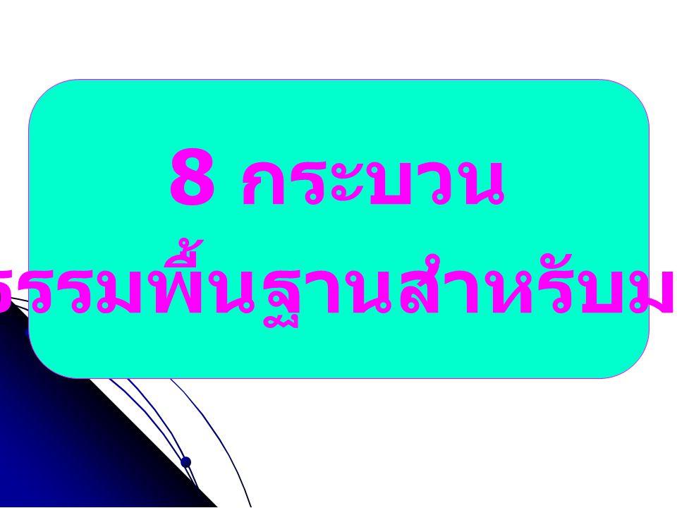 8 กระบวน คุณธรรมพื้นฐานสำหรับมนุษย์