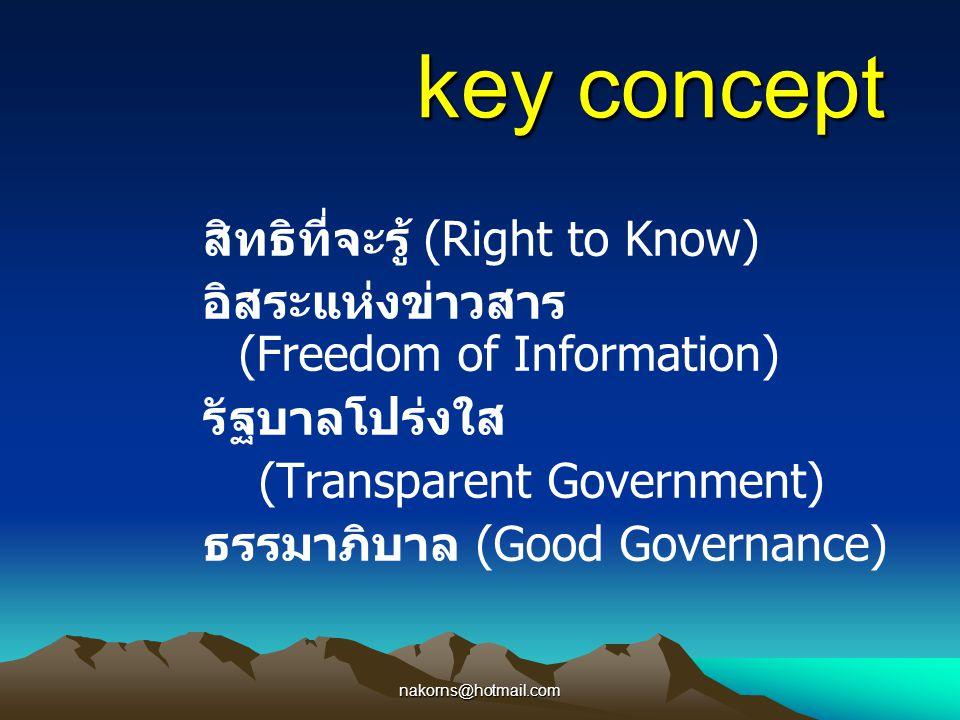nakorns@hotmail.com ธรรมาภิ บาล ธรรมาภิ บาล การมีส่วนร่วมของประชาชน (Public Participation) หลักการรับผิดชอบ สามารถอธิบายได้ (Accountability) ตรวจสอบได้ มีความโปร่งใส (Transparency) การบริหารโดยกฎระเบียบ ไม่ใช่โดยบุคคล (Government by Law not by Person)
