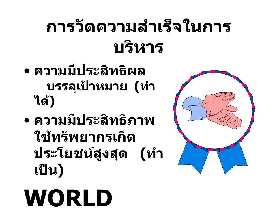 การวัดความสำเร็จในการ บริหาร ความมีประสิทธิผล บรรลุเป้าหมาย ( ทำ ได้ ) ความมีประสิทธิภาพ ใช้ทรัพยากรเกิด ประโยชน์สูงสุด ( ทำ เป็น ) WORLD CLASS !!!