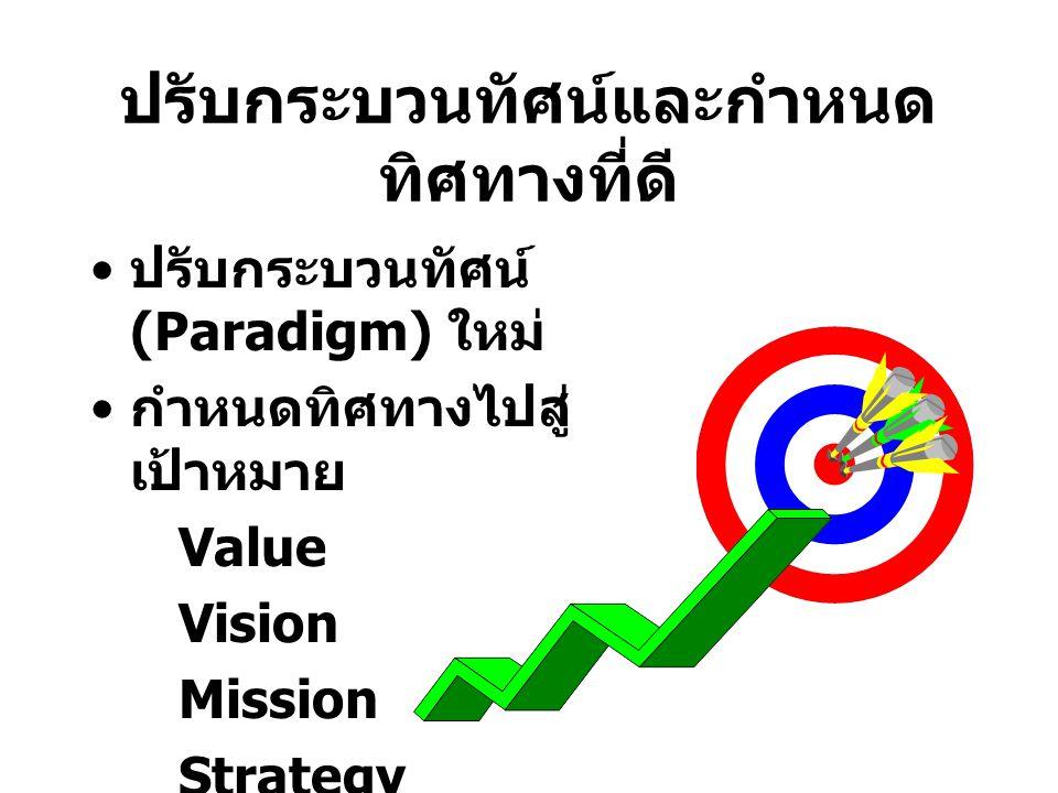 ปรับกระบวนทัศน์และกำหนด ทิศทางที่ดี ปรับกระบวนทัศน์ (Paradigm) ใหม่ กำหนดทิศทางไปสู่ เป้าหมาย Value Vision Mission Strategy