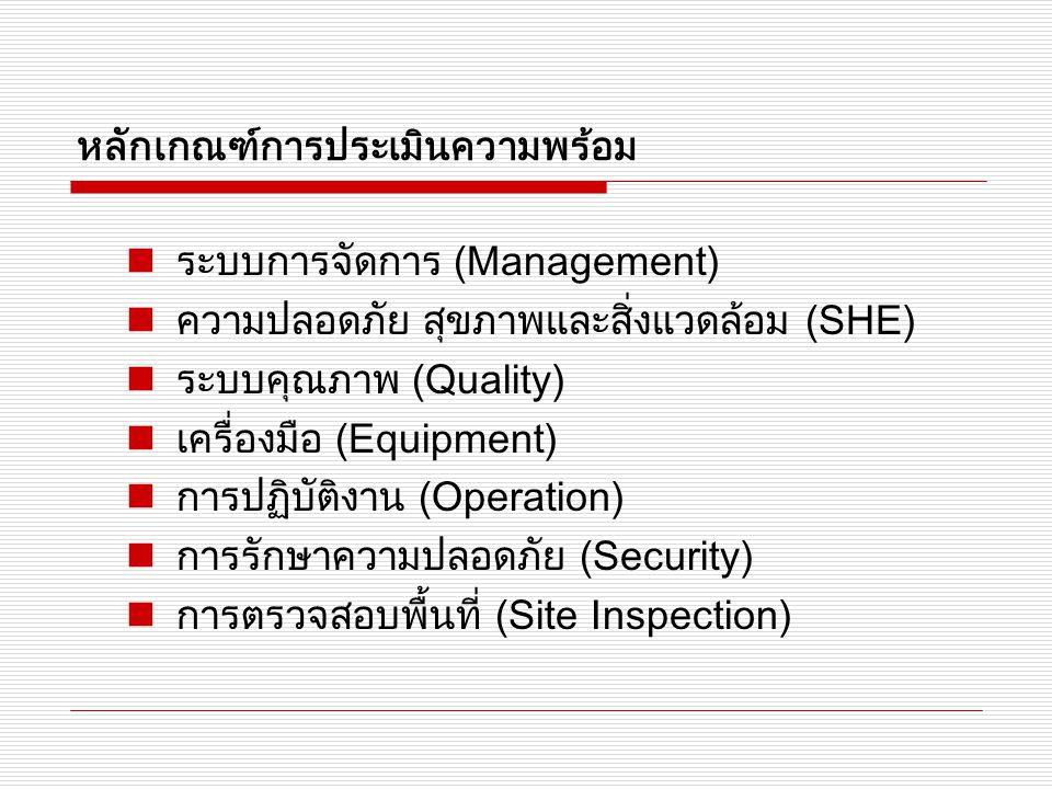 หลักเกณฑ์การประเมินความพร้อม ระบบการจัดการ (Management) ความปลอดภัย สุขภาพและสิ่งแวดล้อม (SHE) ระบบคุณภาพ (Quality) เครื่องมือ (Equipment) การปฏิบัติงาน (Operation) การรักษาความปลอดภัย (Security) การตรวจสอบพื้นที่ (Site Inspection)