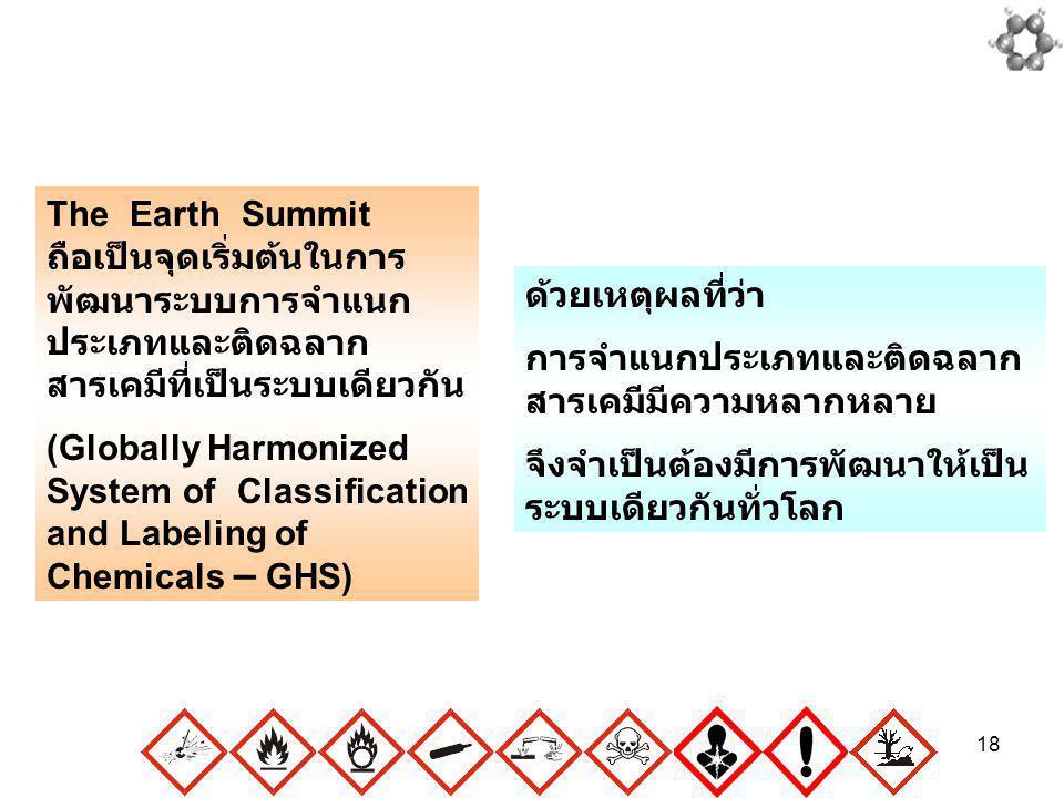 18 The Earth Summit ถือเป็นจุดเริ่มต้นในการ พัฒนาระบบการจำแนก ประเภทและติดฉลาก สารเคมีที่เป็นระบบเดียวกัน (Globally Harmonized System of Classificatio