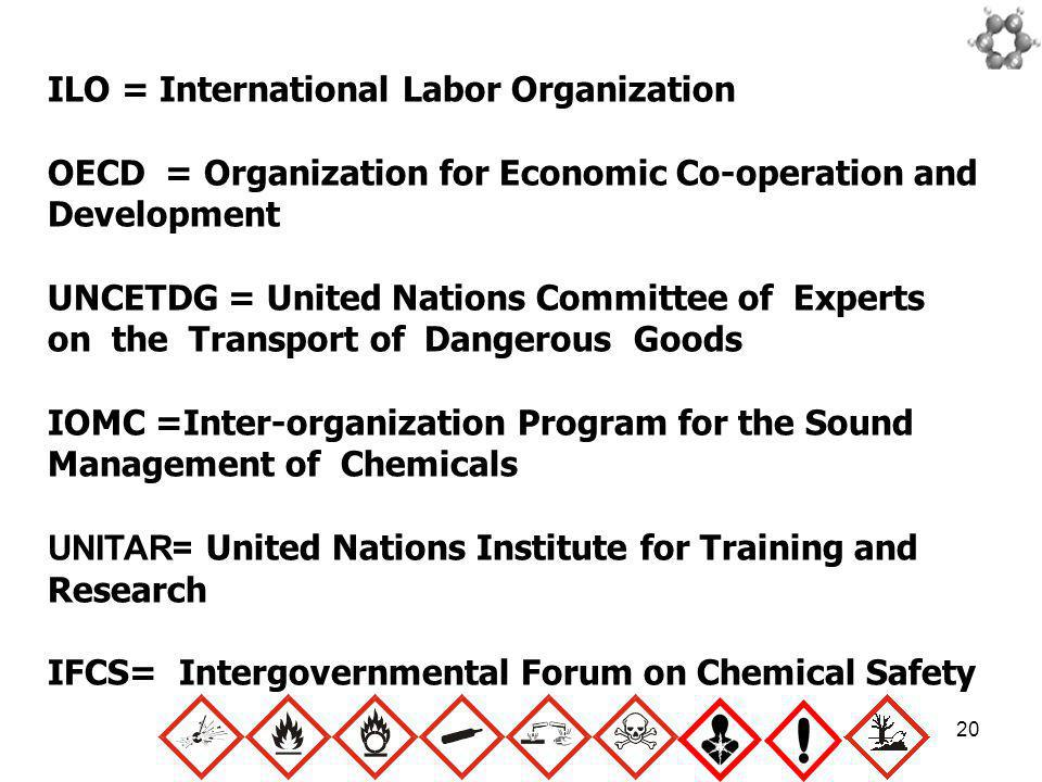20 ILO = International Labor Organization OECD = Organization for Economic Co-operation and Development UNCETDG = United Nations Committee of Experts on the Transport of Dangerous Goods IOMC =Inter-organization Program for the Sound Management of Chemicals UNITAR= United Nations Institute for Training and Research IFCS= Intergovernmental Forum on Chemical Safety