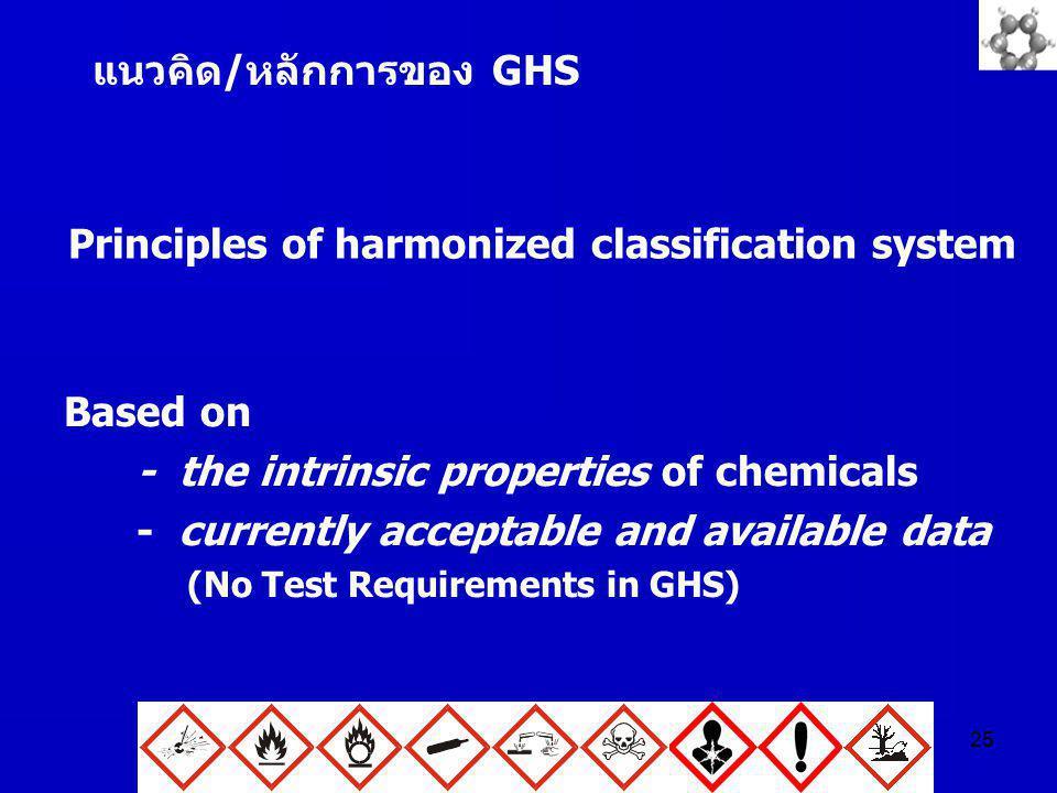 25 แนวคิด/หลักการของ GHS Principles of harmonized classification system Based on - the intrinsic properties of chemicals - currently acceptable and av