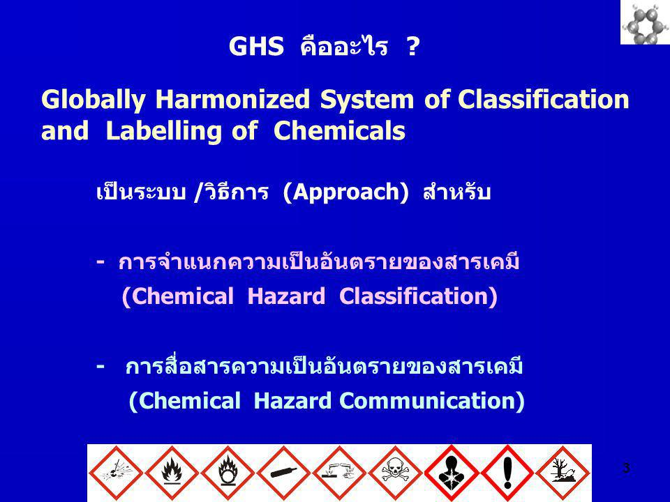 3 GHS คืออะไร ? เป็นระบบ /วิธีการ (Approach) สำหรับ - การจำแนกความเป็นอันตรายของสารเคมี (Chemical Hazard Classification) - การสื่อสารความเป็นอันตรายขอ