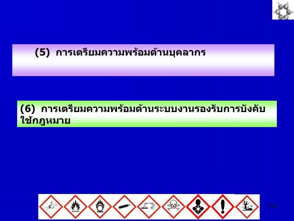 32 (5) การเตรียมความพร้อมด้านบุคลากร (6) การเตรียมความพร้อมด้านระบบงานรองรับการบังคับ ใช้กฎหมาย