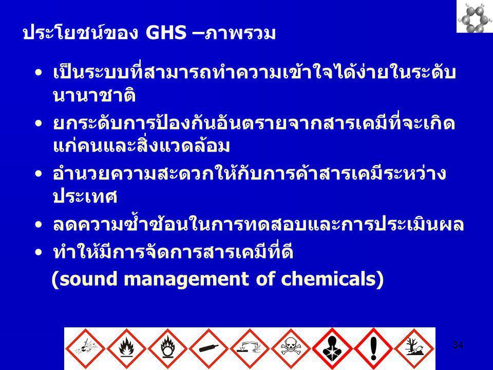 34 ประโยชน์ของ GHS –ภาพรวม เป็นระบบที่สามารถทำความเข้าใจได้ง่ายในระดับ นานาชาติ ยกระดับการป้องกันอันตรายจากสารเคมีที่จะเกิด แก่คนและสิ่งแวดล้อม อำนวยค