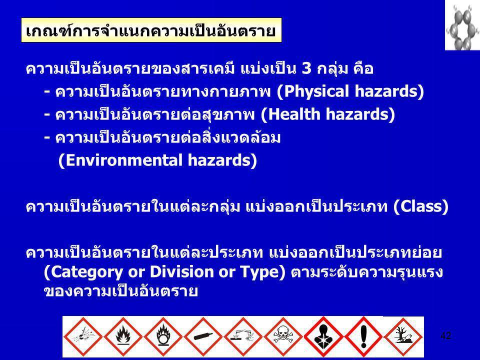 42 เกณฑ์การจำแนกความเป็นอันตราย ความเป็นอันตรายของสารเคมี แบ่งเป็น 3 กลุ่ม คือ - ความเป็นอันตรายทางกายภาพ (Physical hazards) - ความเป็นอันตรายต่อสุขภา