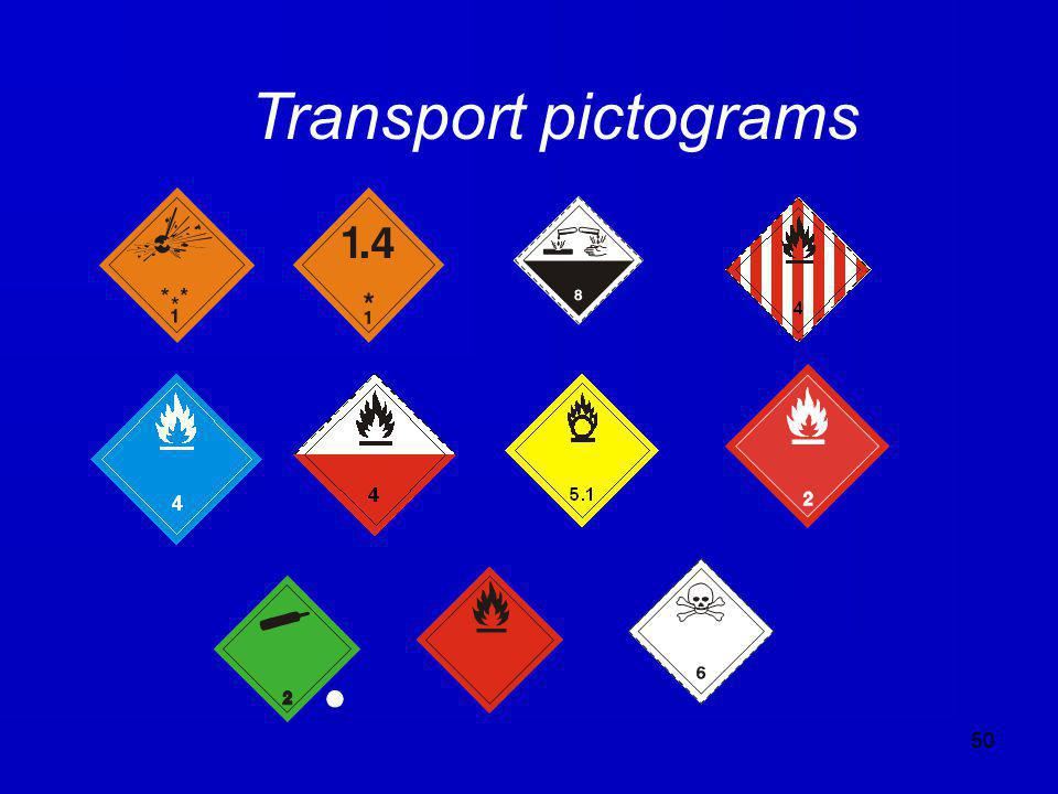 50 Transport pictograms