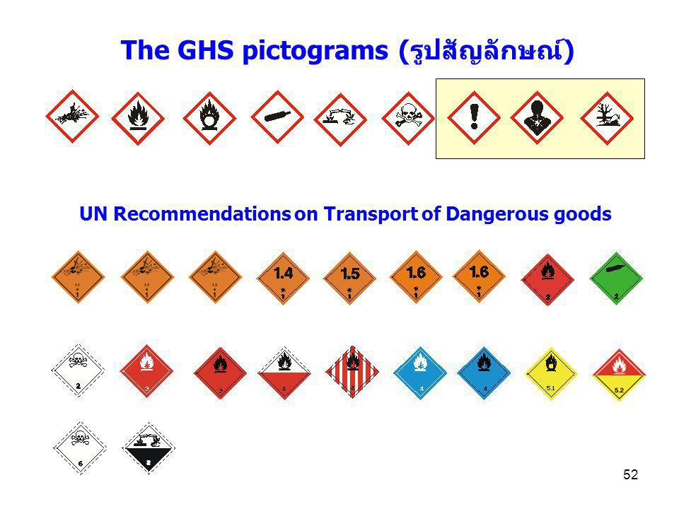 52 The GHS pictograms (รูปสัญลักษณ์) UN Recommendations on Transport of Dangerous goods
