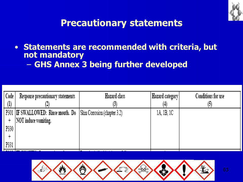 63 Precautionary statements Statements are recommended with criteria, but not mandatory –GHS Annex 3 being further developed